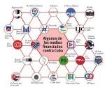 logos medios subversivos
